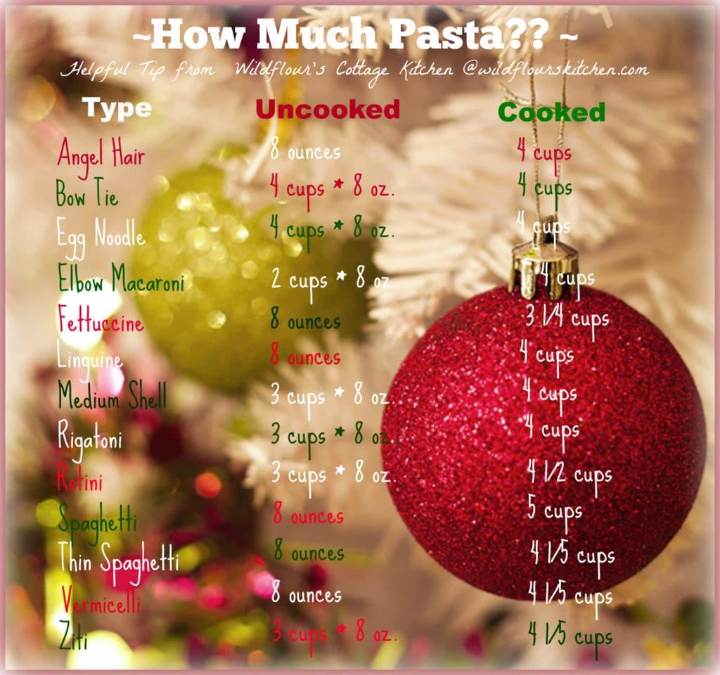 pasta-chart